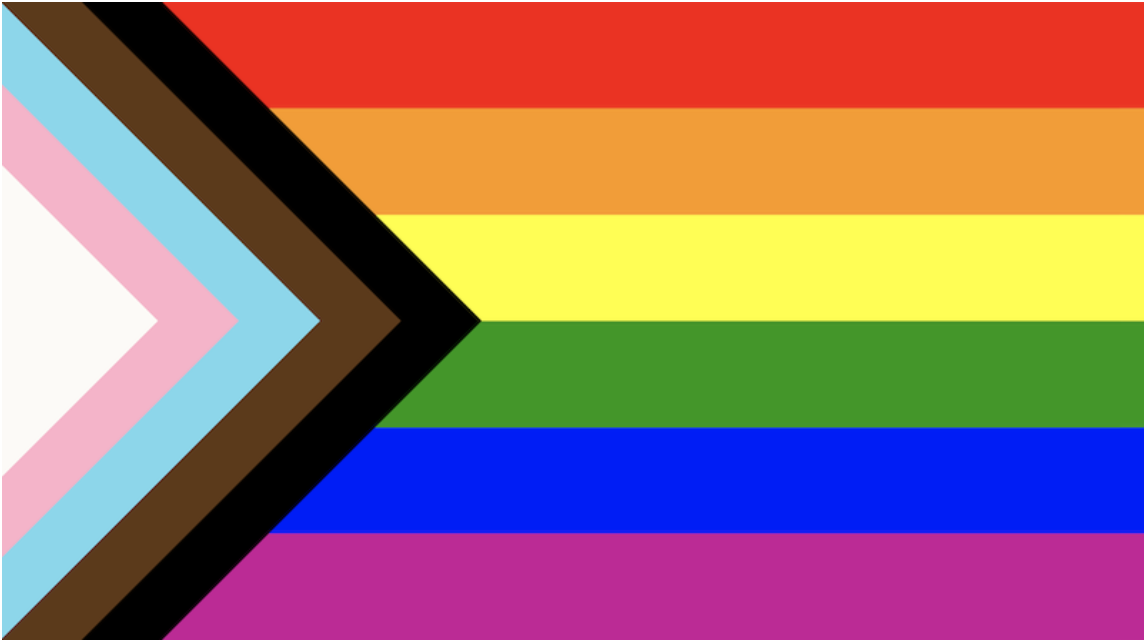 The progress flag