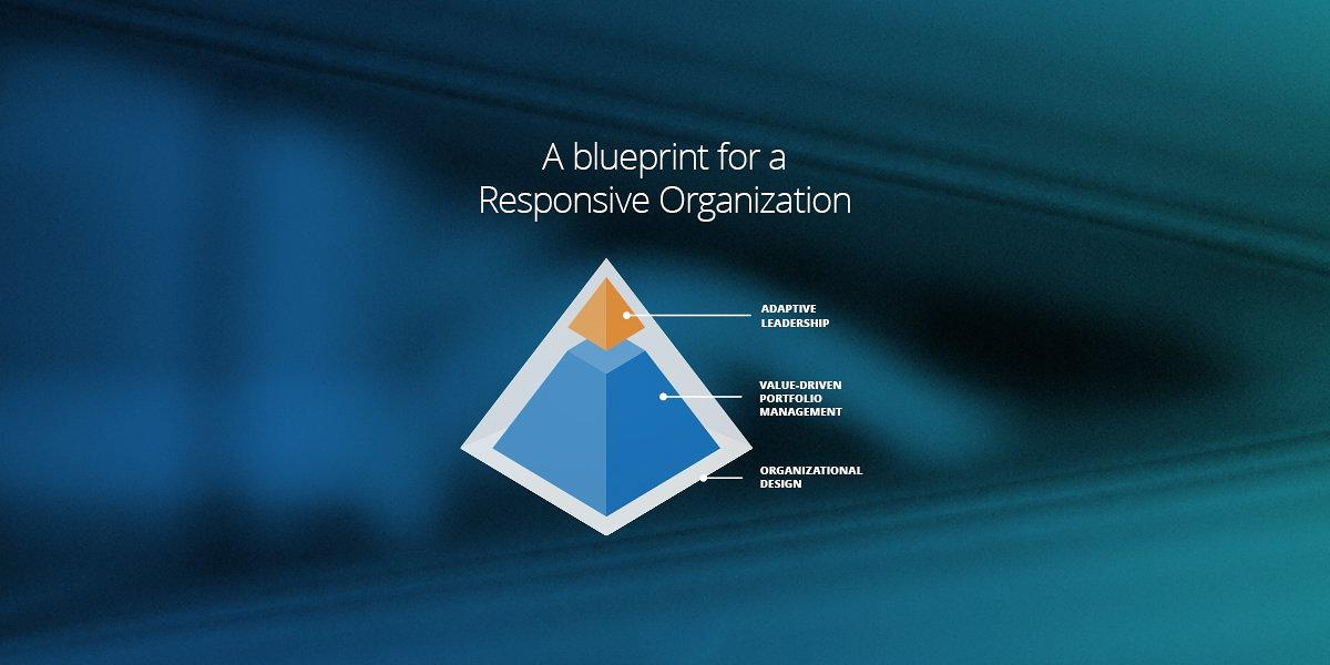 A blueprint for a Responsive Organisation