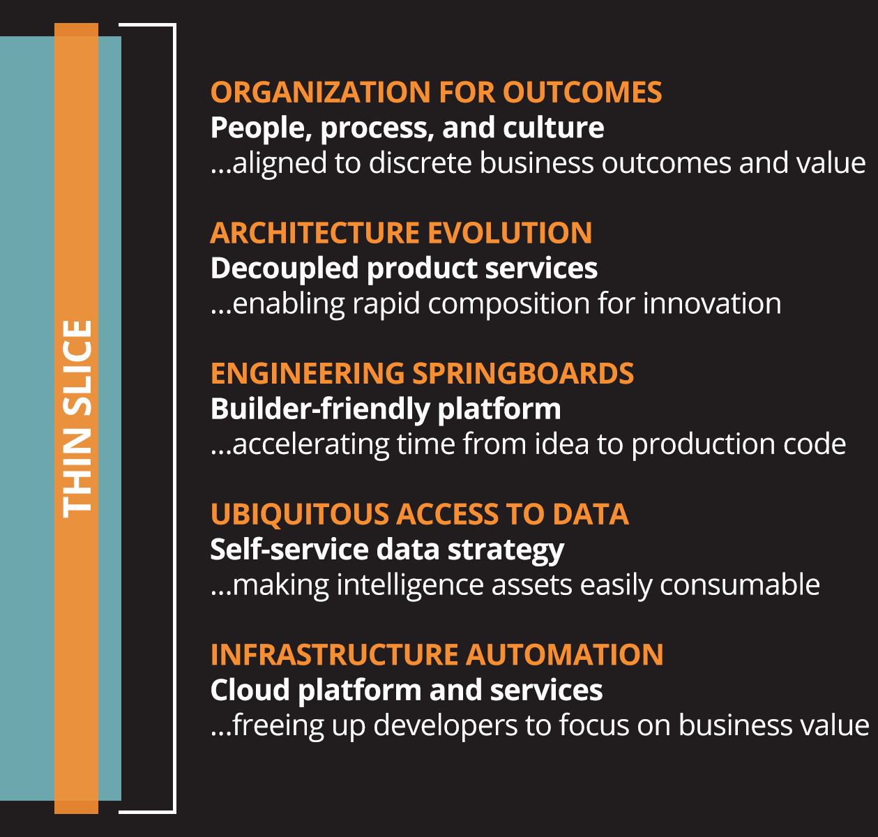 1. organization for outcomes, 2. architecture evolution, 3. engineering springboards, 4. ubiquitous access to data, 5. infrastructure automation