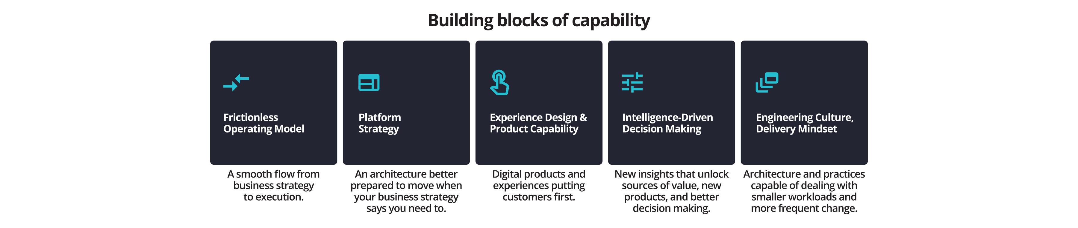 Building blocks of capability