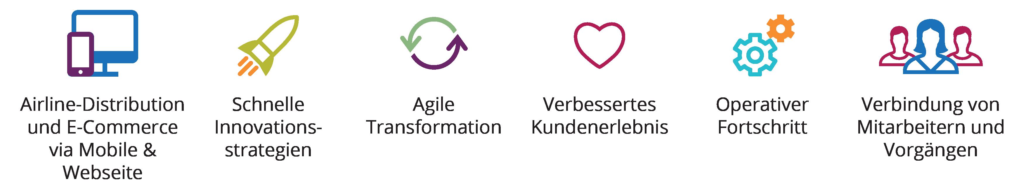 Airline-Distribution und E-Commerce via Mobile & Webseite.Schnelle Innovationsstrategien. Agile Transformation. Verbessertes Kundenerlebnis. Operativer Fortschritt. Verbindung von Mitarbeitern und Vorgängen.