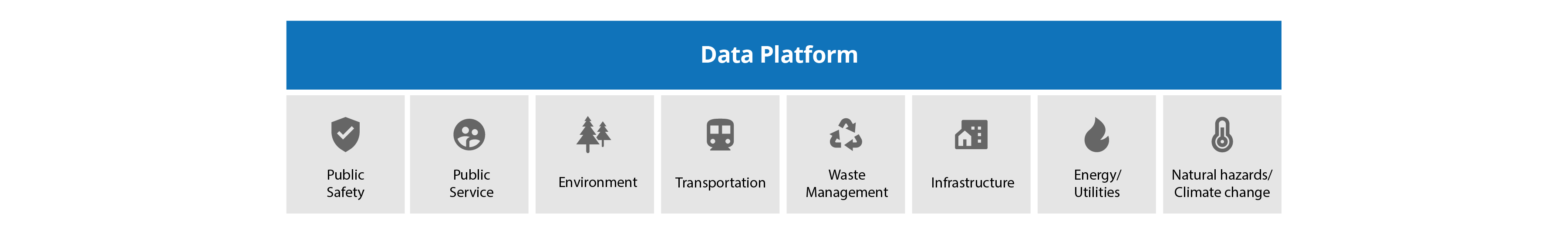 The components of a data platform