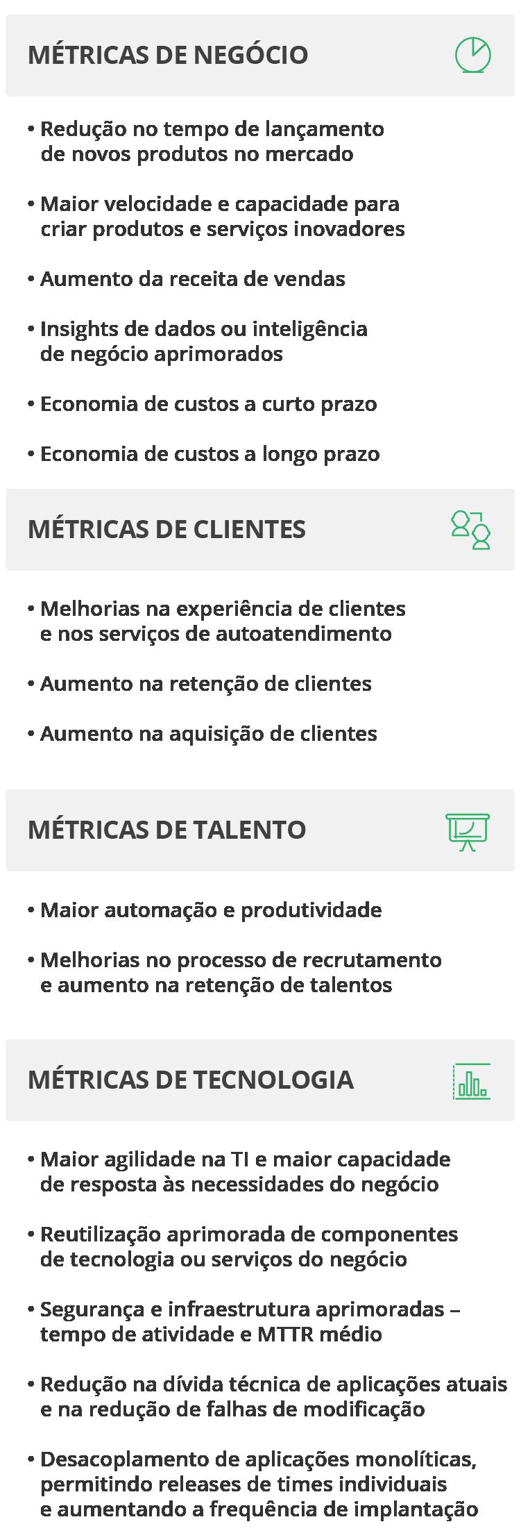 Indicadores de desempenho da modernização empresarial